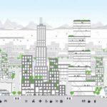 O adensamento não favorece a especulação imobiliária. Ele favorece a cidade.